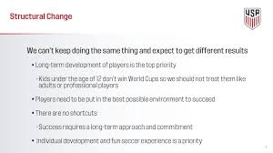 What To Put Under Objective On A Resume Best solutions Of soccer Player Resume Objective Fantastic Manager 88