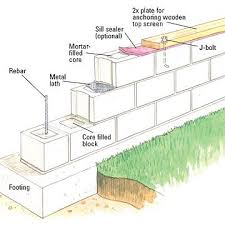 bring privacy to your backyard with a diy concrete block wall our step by step instructions will show you how