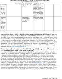 Immigration Consequences Of Criminal Convictions Chart Texas Immigration Consequences Of Selected Texas Offenses A Quick