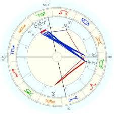 roger rosenblatt horoscope for birth date born roger rosenblatt natal chart placidus