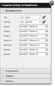 D3 Bullet Charts Bulletgraph Object Extension