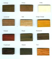 best wood for furniture making. Types Of Wood For Furniture Making Antique Best And Lumber Images On .