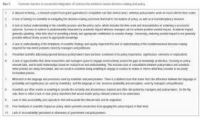 comparative essay block method example