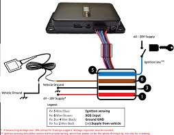 vehicle tracker tramigo fleet tramigo fleet wiring diagram
