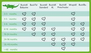 Ergo Baby Carrier Size Chart Buzzidil Baby Carrier Guide