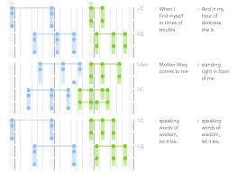 How Id Redesign Piano Sheet Music Alex Couchs Portfolio