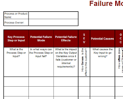 process failure modes and effects analysis failure mode and effect analysis fmea tool
