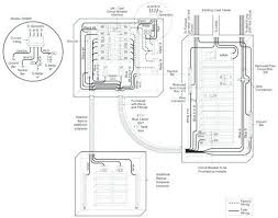 generator fuse box auto electrical wiring diagram connect generator to panel how i connected a portable