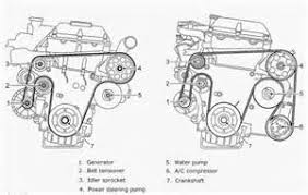 similiar saab 900 engine diagram keywords position sensor as well saab 900 wiring diagram also saab 900 engine