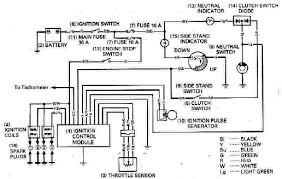 ignition coil wiring diagram motorcycles wiring diagram and motorcycle ignition system wiring diagram digital