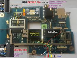 لHTC Desire 700 - Mobile1tech ...