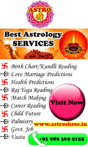Career Birth Chart Birth Chart Reading Kundli Reading Love Marriage