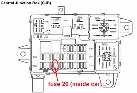 2004 nissan altima fuse box diagram wiring diagram and fuse box 2011 Nissan Altima Fuse Box Diagram nissan 350z starter relay location in addition nissan sentra 2001 gxe engine diagram moreover dodge ram 2012 nissan altima fuse box diagram