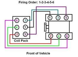 solved can you give me a spark plug wiring diagram for a fixya here is the firing order diagram for that vehicle and engine