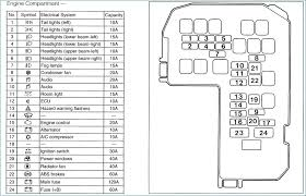mitsubishi relay diagrams wiring diagram features mitsubishi relay diagrams wiring diagram sample 2001 mitsubishi galant fuse diagram wiring diagram expert mitsubishi relay
