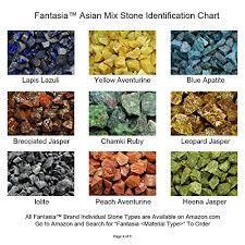 Fantasia Materials 3 Lbs Best Value Of Exclusive Premium
