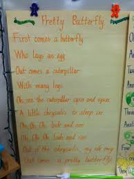 Poem About Curriculum Design 6 Things To Know About Wordpress Butterfly Poems