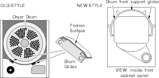 ge dryer schematic ge home design ideas general electric dryer repairs ge dryer repair manual ge dryer wiring diagram