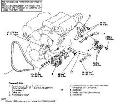 1993 mitsubishi diamante removing alternator from car (not alternator replacement near me at Alternator Location Diagram