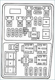 44 unique 2002 lincoln town car fuse box diagram mommynotesblogs 2002 lincoln ls fuse box diagram 2002 lincoln town car fuse box diagram luxury 2004 lincoln ls fuse box diagram 2000 lincoln