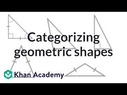 Triangle Classification Chart Classifying Shapes By Line And Angles Types Video Khan