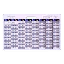 Weight Reference Chart Buy Weight Conversion Chart Adult Range Horizontal Badge Id