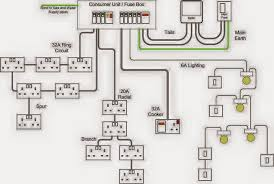 winsome basic domestic wiring diagram house electrical wiring house wiring types at Home Wiring