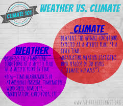 Weather Vs Climate Chart Krichardson Licensed For Non Commercial Use Only Earth
