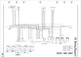 honda rancher 350 engine diagram 2000 trx wiring automotive block o full size of honda rancher 350 motor diagram 2002 engine wiring diagrams o 4 w 2005