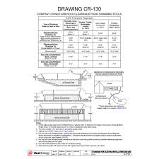 Electrical Clearance Chart What You Need To Know About Electrical Service Masts Cpt