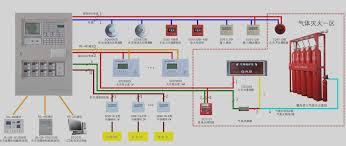 wiring diagram alarm motor save awesome burglar alarm wiring diagram pdf gimjabp me house of wiring