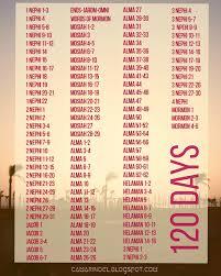Camari Noel 120 Day Book Of Mormon Reading Challenge