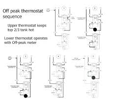 august 2018 theultimatestrengthtraining club 3 wire thermostat 2 wire thermostat to 4 wire tremendous room thermostat wiring diagram ideas full size of 2 2 wire thermostat