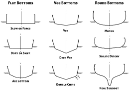 free wooden boat plans woodworking bofusfocus com