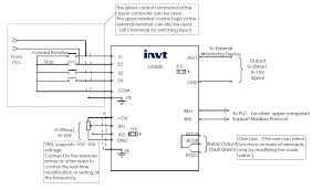 others inverter elevator intelligence integrator figure4 recommended inverter wiring diagram