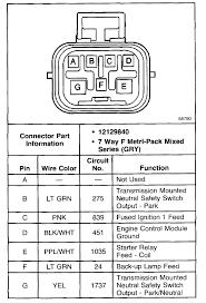 le wiring plug le image wiring diagram 4l60e wiring plug 4l60e auto wiring diagram schematic on 4l60e wiring plug
