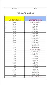 Time Clock Chart Printable Military Clock 31studio Co