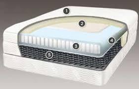 section of the saatva mattress