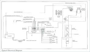 1999 ford f53 motorhome chassis wiring diagram 2002 workhorse chassis wiring diagram 1999 ford f53 diagrams 2005
