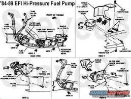 similiar 1989 ford f 250 fuel system diagram keywords ford f 250 460 engine diagram wiring diagram website