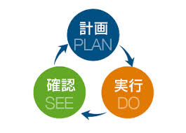 「see plan do」の画像検索結果