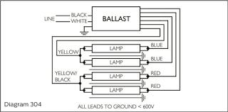 advance isb 0432 14 e 120v 277v fluorescent ballast 277v Ballast Wiring Diagram 277v Ballast Wiring Diagram #73 120 277v ballast wiring diagram