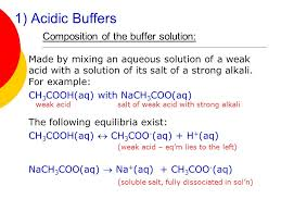 Part 4 Salt Hydrolysis And Buffer Solutions Ppt Video