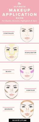best 25 makeup tutorial for beginners ideas on beginner makeup tutorial makeup for beginners and basic