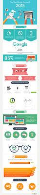Web Design Trends 2015 Top Web Design Trends Of 2015 Fullestop Blogs