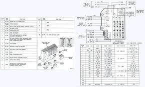 fuse box diagram dodge 2 4 04 durango 2004 location oasissolutions co radio wiring diagram dodge 04 durango fuse 2004 location