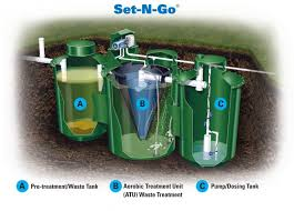 septic system wiring diagram septic wiring diagrams database aerobic septic system pump