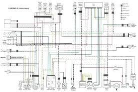 cbrrr headlight wiring diagram motorcycle expert motorcycle cbrrr headlight wiring diagram motorcycle wiring diagrams automotive