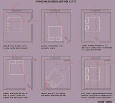 posizioni del letto sconsigliate bad feng shui bed positioning bedroom tip bad feng shui