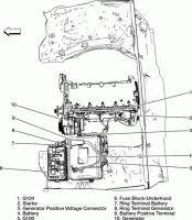 where is internal fuse box chevy truck forum gm truck club engpic gif